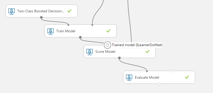 How to evaluate R models in Azure Machine Learning Studio